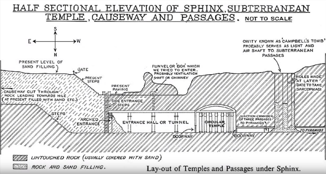 great-sphinx-subterranean-passages.jpg